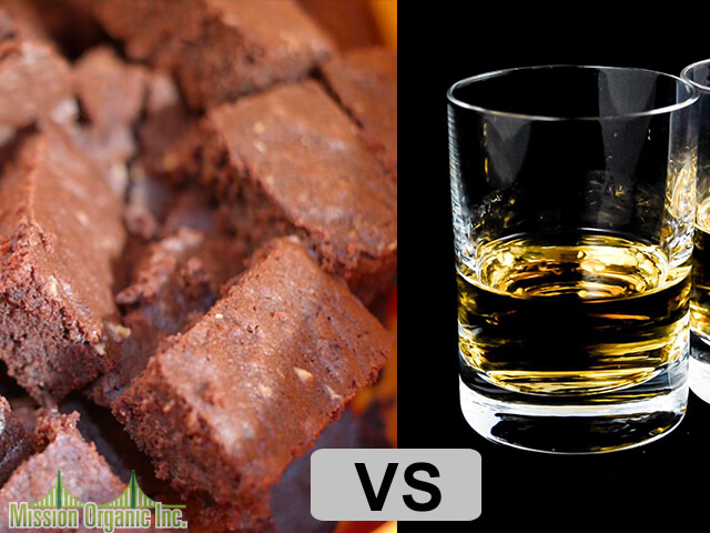 Edibles vs Alcohol